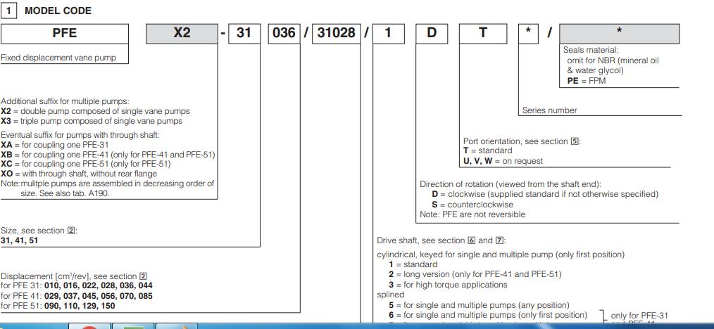 پمپ اتوس دارای کدهای پیشرفته ای می باشد.