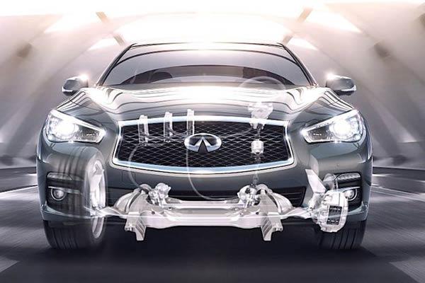 یکی از قطعات مهم در ماشین پمپ هیدرولیک می باشد که به وسیله آن فرمان هیدرولیم خودرو کار می کند.